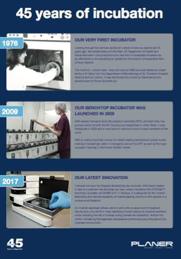 Poster of 45 years of incubation