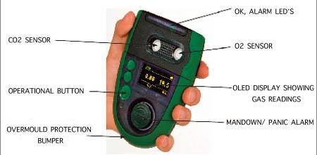 Aspida portable alarm